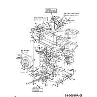 Yard Man Self Propelled Lawn Mower Manual